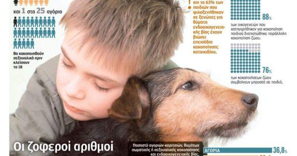 «Προστατεύοντας τα ζώα προστατεύουμε ανθρώπους»